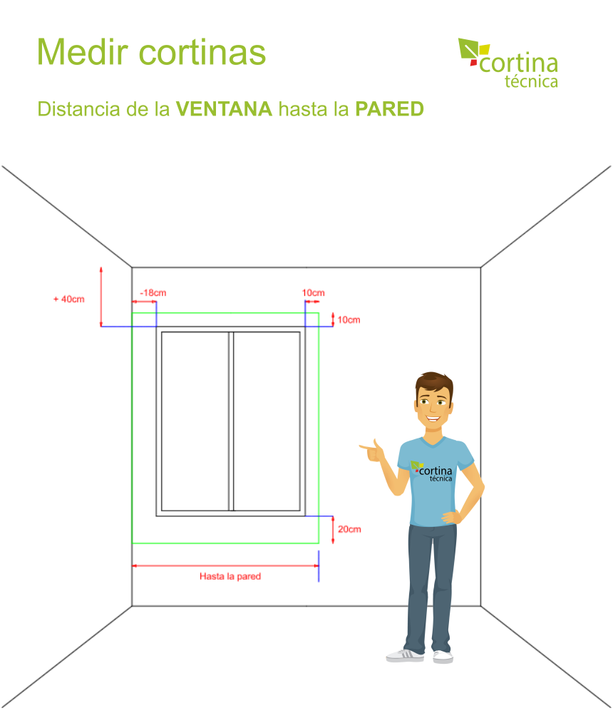 Cómo medir cortinas, distancia hasta la pared